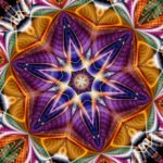 Facets and the Funnel of Kaleidoscopic Perception
