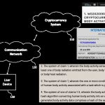 Cryptocurrency System Using Body Activity Data: Patent WO2020060606, Filed by Microsoft Technology Licensing, LLC