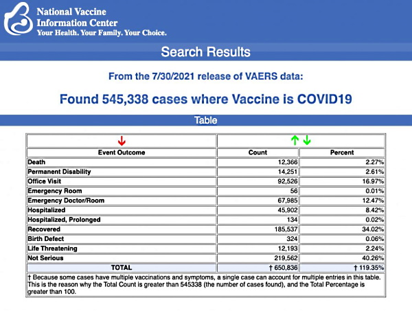 Stop the Shots — Cape Cod Against Medical Mandates Vaers1